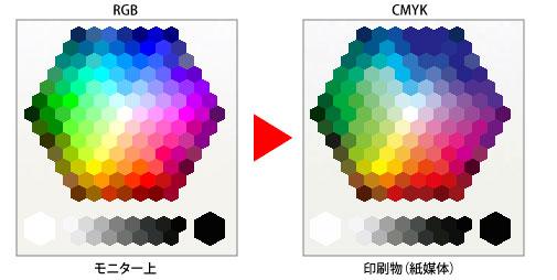 RGB&CMYK_02